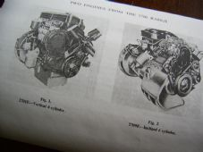 Ford 2700 Range. Instruction book.